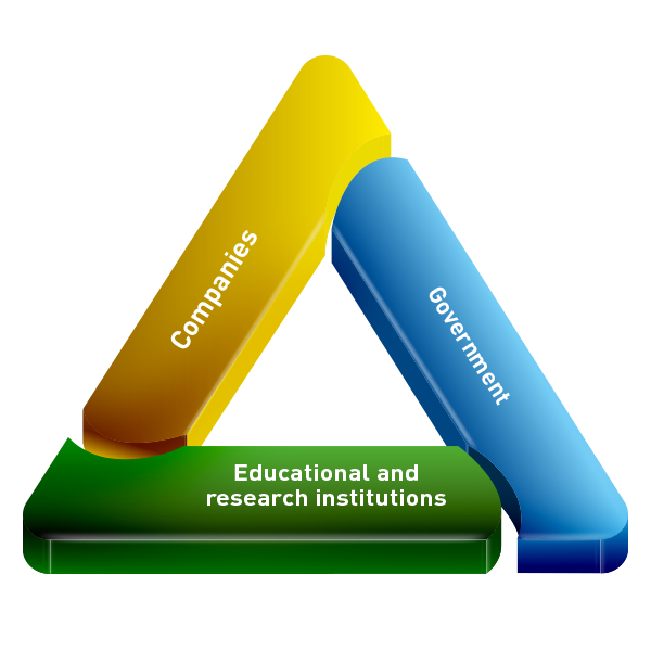 Companies, Government, Educational and research institutions